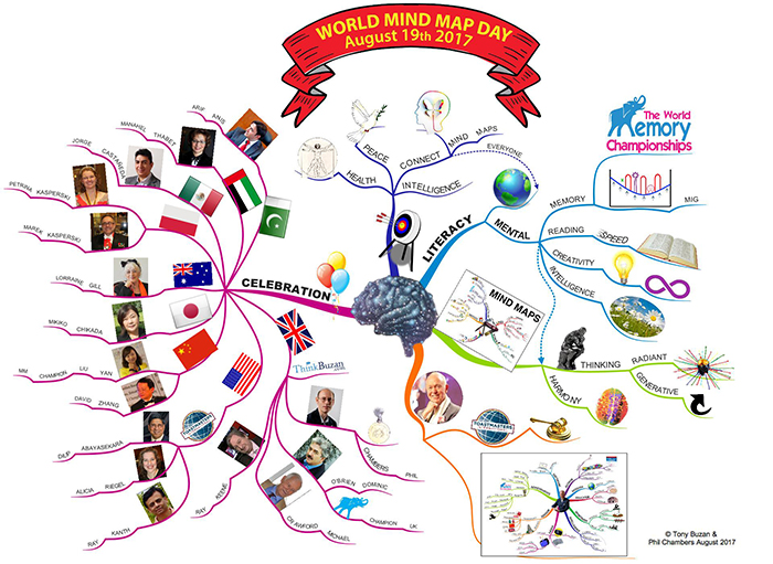 World Mind Map day 2017